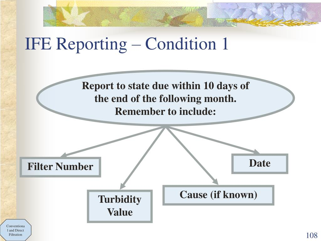 IFE Reporting – Condition 1
