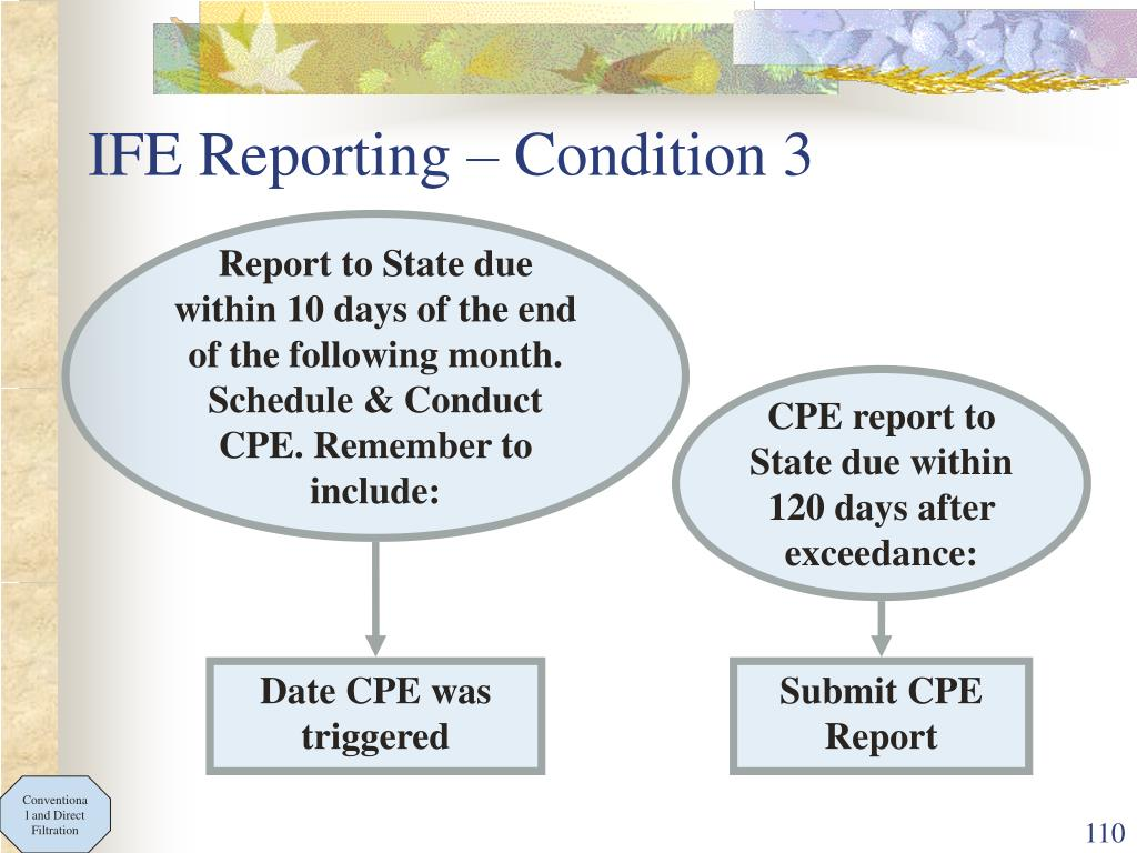 IFE Reporting – Condition 3