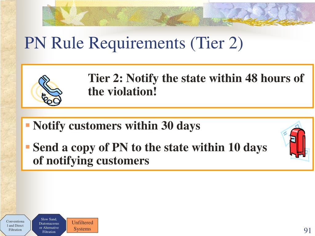 Notify customers within 30 days