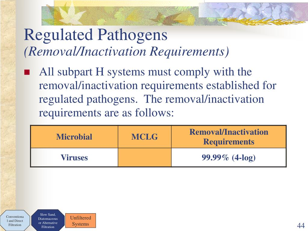 Regulated Pathogens