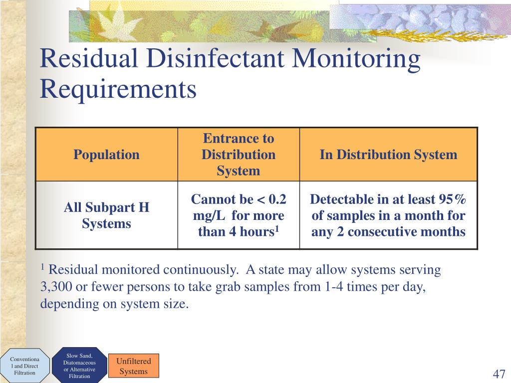 Residual Disinfectant Monitoring Requirements