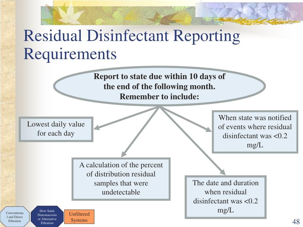 Residual Disinfectant Reporting Requirements