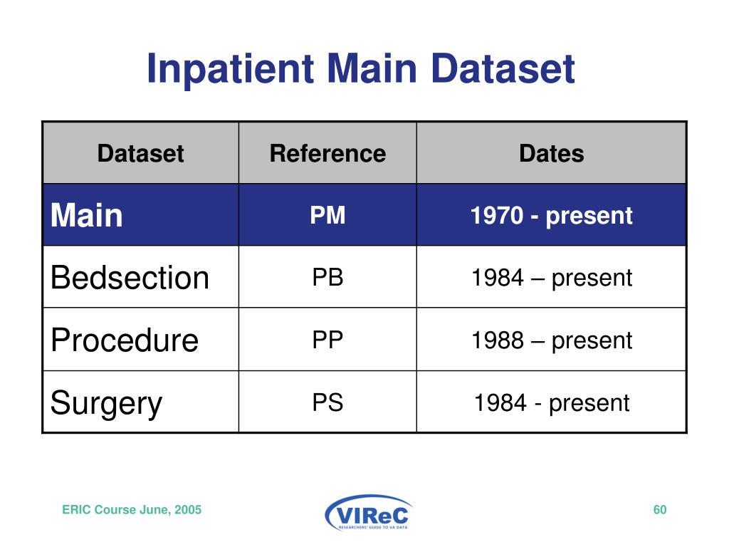 Inpatient Main Dataset
