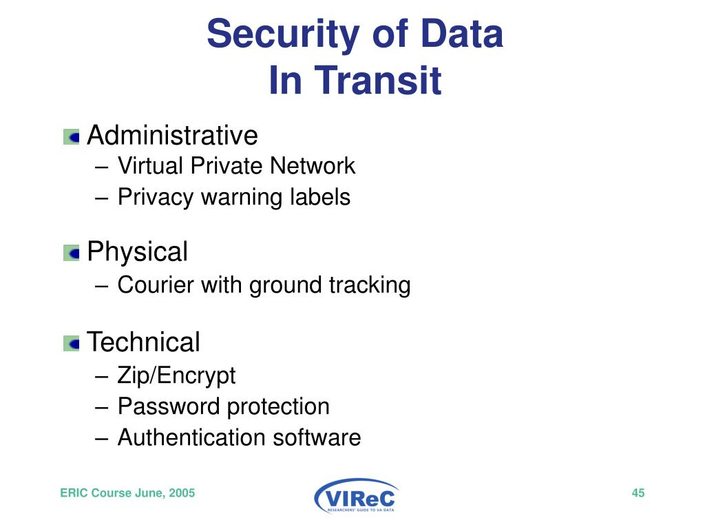 Security of Data