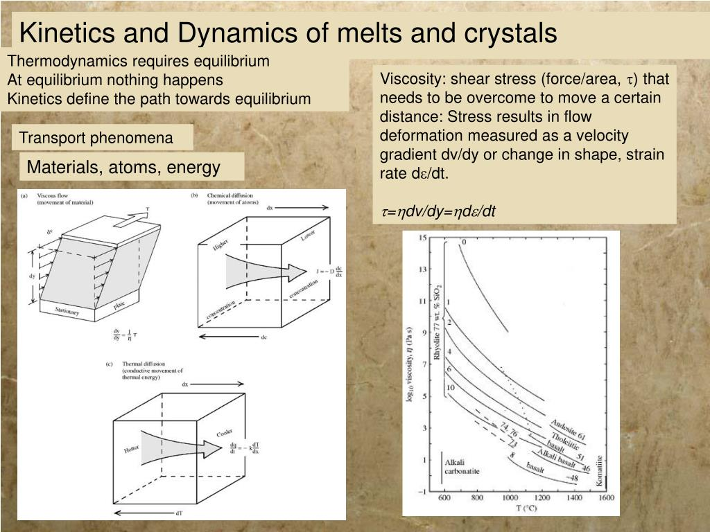 kinetics and dynamics of melts and crystals l.