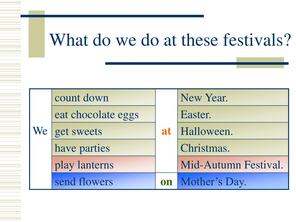 What do we do at these festivals?
