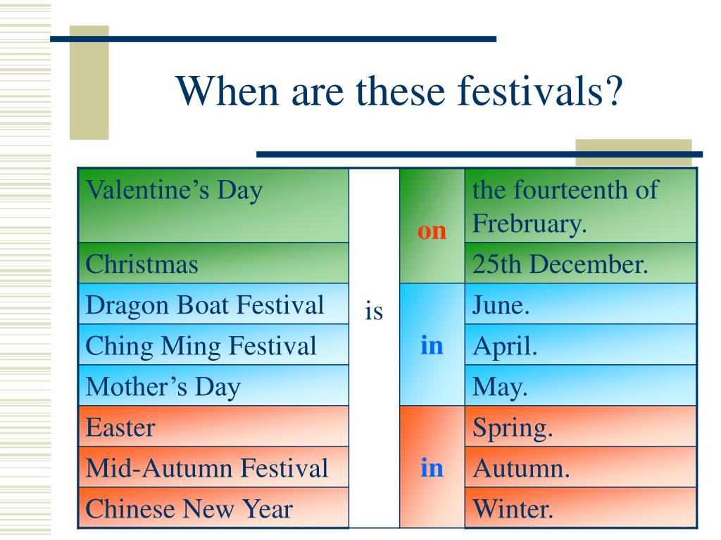 When are these festivals?