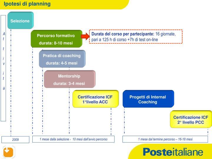 Ipotesi di planning