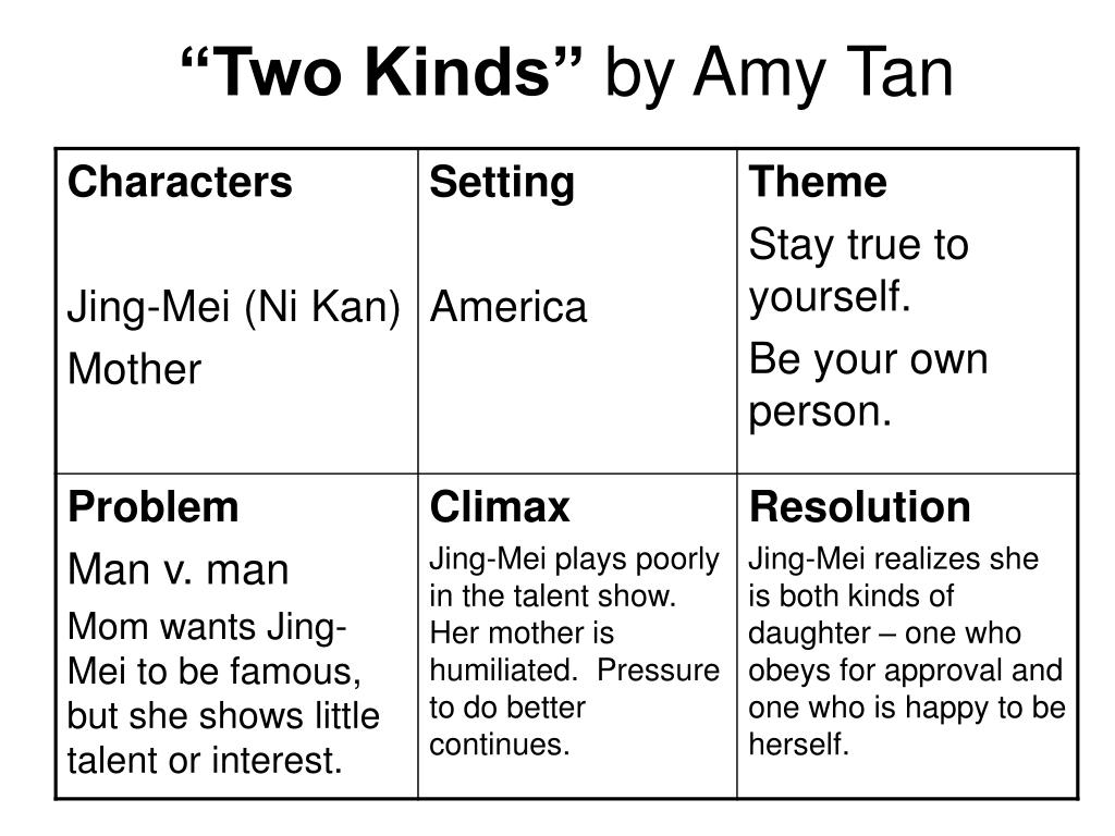 two kinds essays A free database of two-kinds-by-amy-tan papers join our largest peer essay sharing community get your free two-kinds-by-amy-tan essay sample now back to categories.