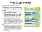 winfs technology