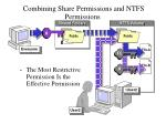 combining share permissions and ntfs permissions