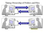 taking ownership of folders and files