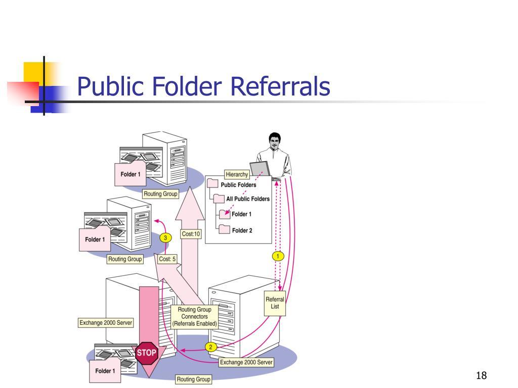 Public Folder Referrals