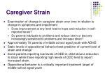 caregiver strain