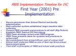 pbis implementation timeline for iyc first year 2001 pre implementation
