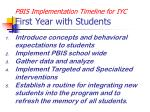 pbis implementation timeline for iyc first year with students