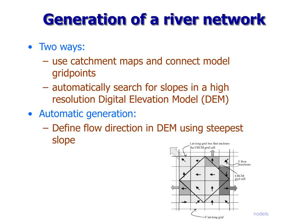 Generation of a river network