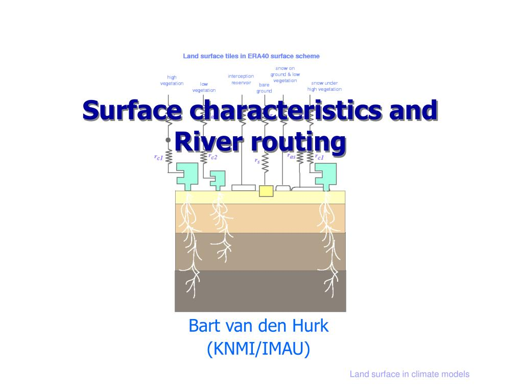 Surface characteristics and