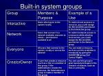 built in system groups