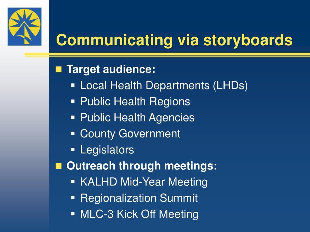 Communicating via storyboards