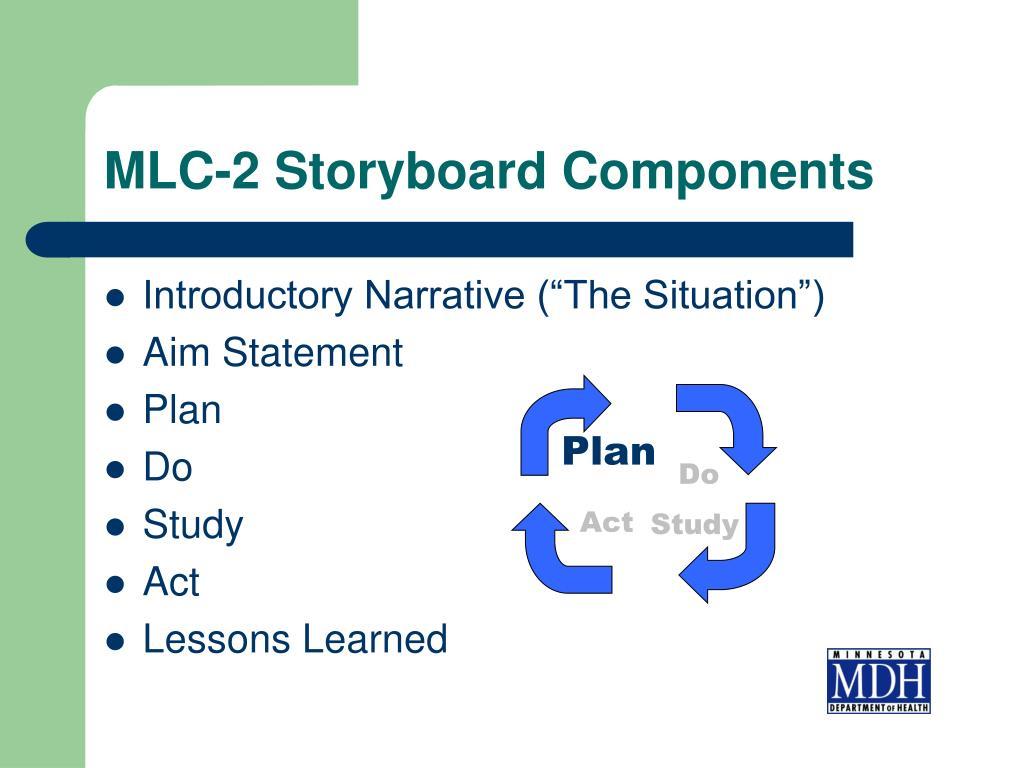 MLC-2 Storyboard Components