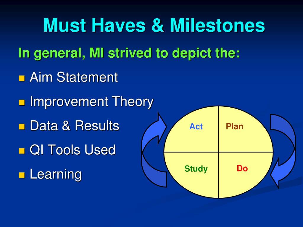 Must Haves & Milestones