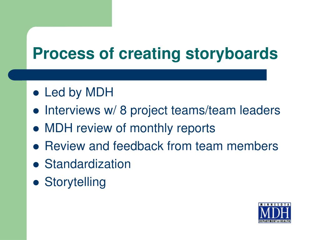 Process of creating storyboards
