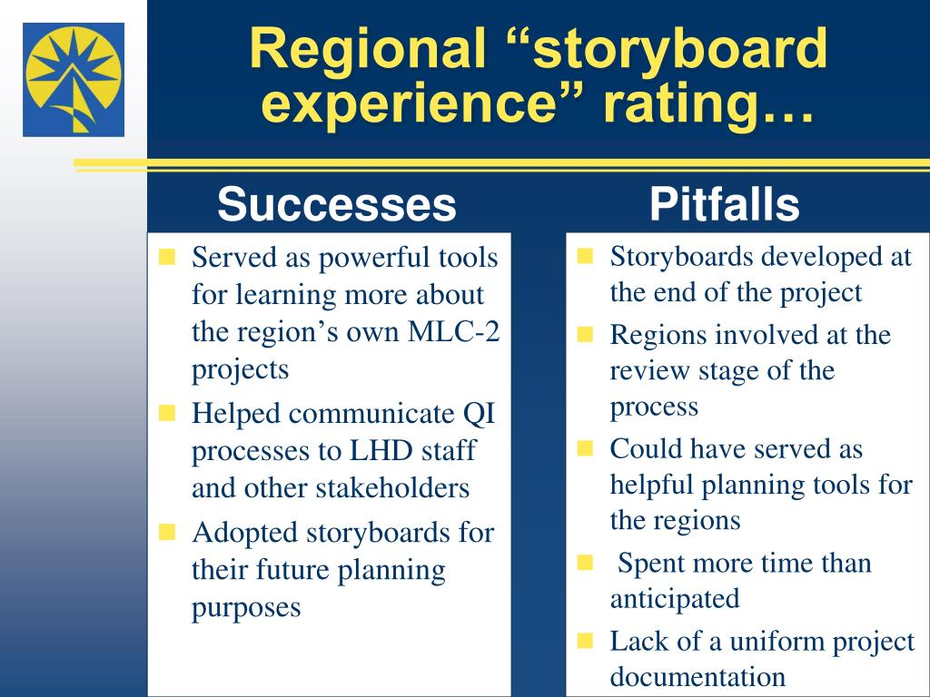 "Regional ""storyboard experience"" rating…"