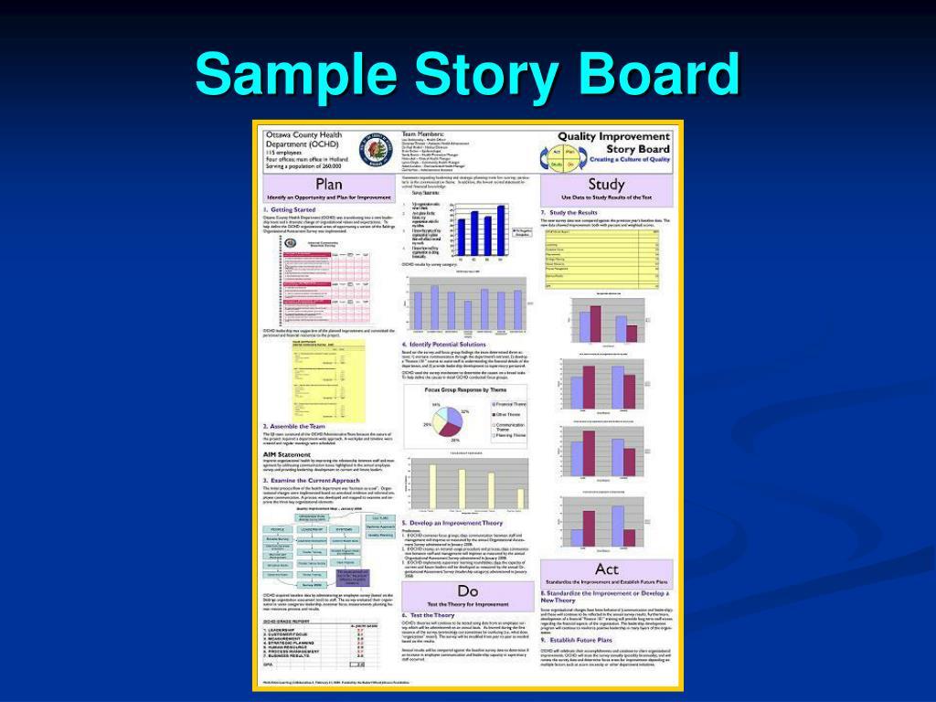 Sample Story Board