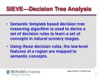 sieve decision tree analysis