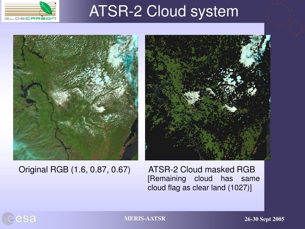 ATSR-2 Cloud system