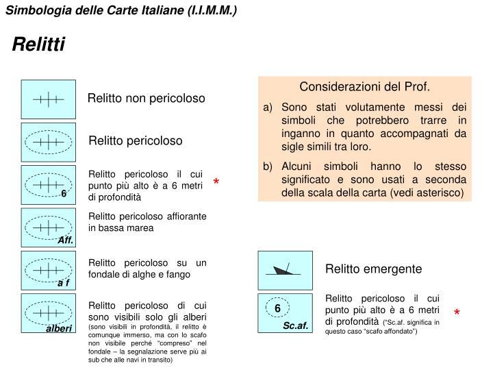 Simbologia delle Carte Italiane (I.I.M.M.)