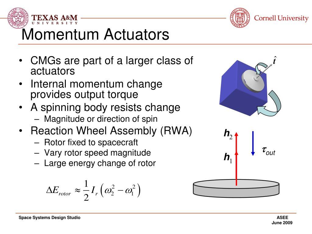 Momentum Actuators