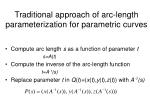 traditional approach of arc length parameterization for parametric curves