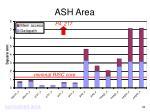 ash area