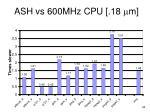 ash vs 600mhz cpu 18 m m