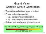 grand vision certified circuit generation