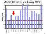 media kernels vs 4 way ooo