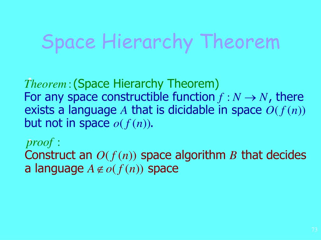 Space Hierarchy Theorem