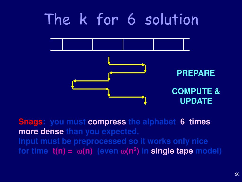 The  k  for  6  solution