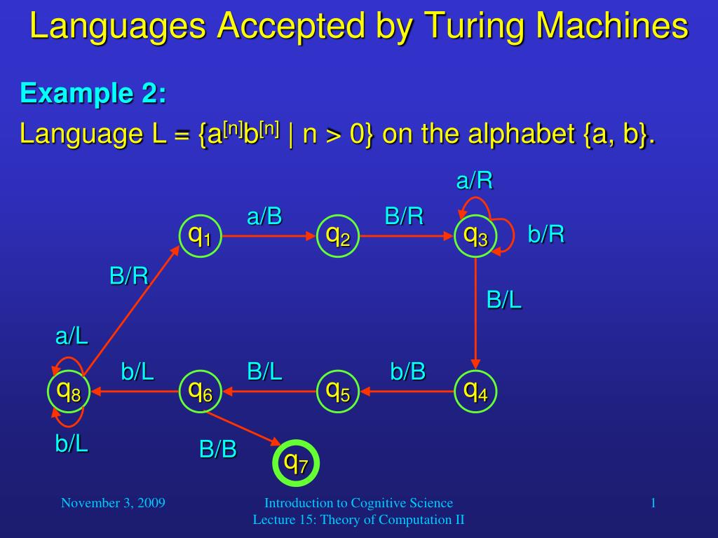 languages accepted by turing machines l.