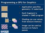 programming a gpu for graphics