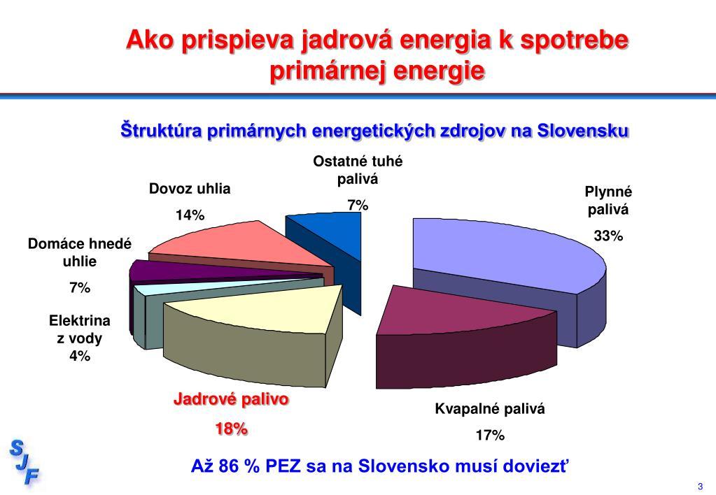 Ako prispieva jadrová energia kspotrebe