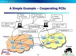 a simple example cooperating pces