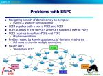 problems with brpc37