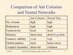 comparison of ant colonies and neural networks