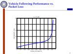 vehicle following performance vs packet loss