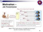 motivation job transmission