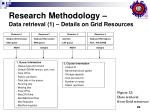 research methodology data retrieval 1 details on grid resources29