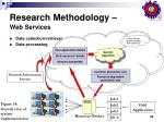research methodology web services